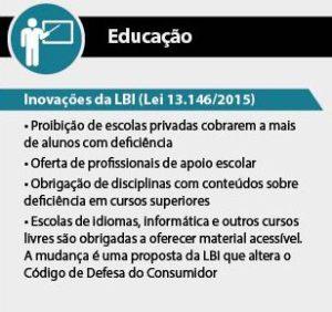 direitos educação