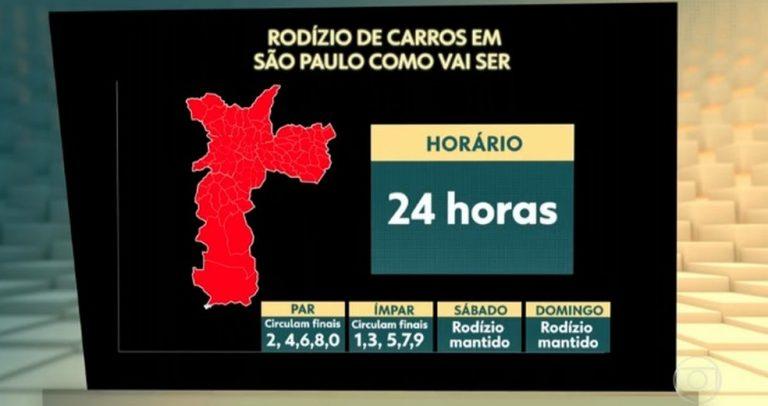 mapa da cidade de São Paulo preenchida com a cor vermelha sobre fundo preto, com o texto: Rodízio de carros em São Paulo, como vai ser. Horário 24 horas. Par circulam finais 2, 4, 6, 8, 0. Ímpar circulam finais 1, 3, 5, 7, 9. Sábado Rodízio mantido. Domingo Rodízio mantido.